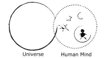 Meditation - Universe & Human Mind